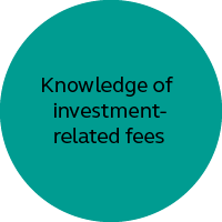 Knowledge of investment-related fees